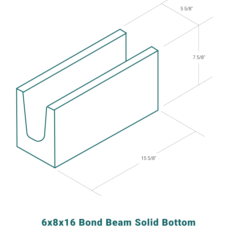 6 x 8 x 16 Bond Beam Solid Bottom