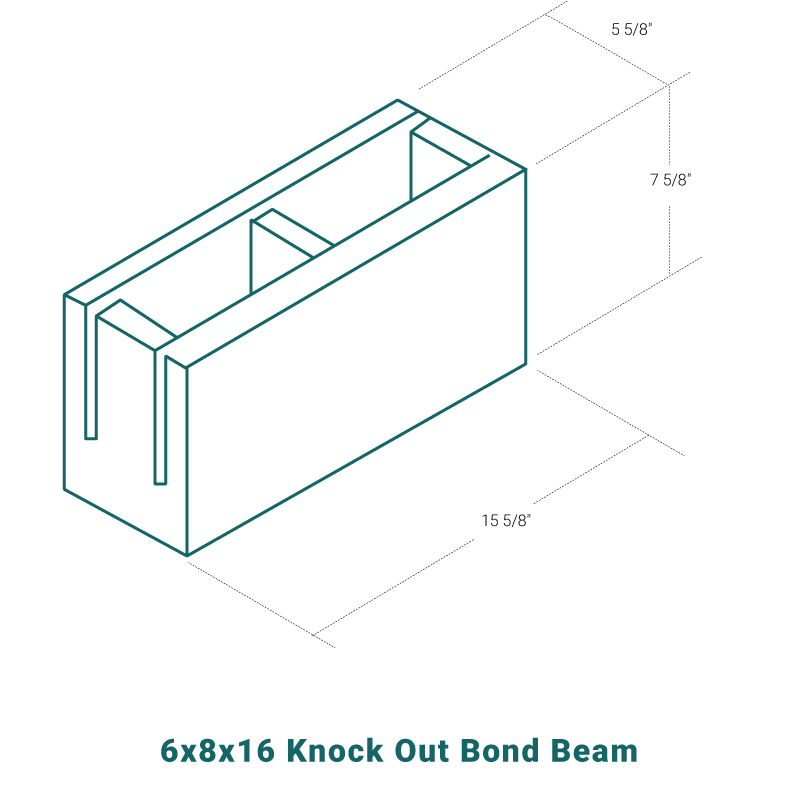 6 x 8 x 16 Knock Out Bond Beam